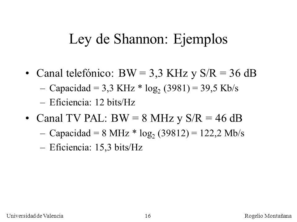 15 Universidad de Valencia Rogelio Montañana Ley de Shannon (1948) La cantidad de información digital que puede transferirse por un canal analógico es