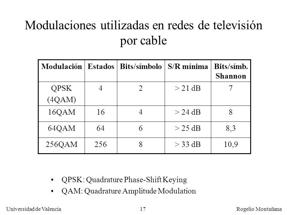 16 Universidad de Valencia Rogelio Montañana Ley de Shannon: Ejemplos Canal telefónico: BW = 3,3 KHz y S/R = 36 dB –Capacidad = 3,3 KHz * log 2 (3981)