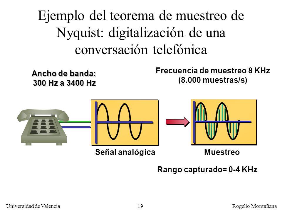 18 Universidad de Valencia Rogelio Montañana Teorema de muestreo de Nyquist El teorema de Nyquist también se aplica a una señal analógica que se codif
