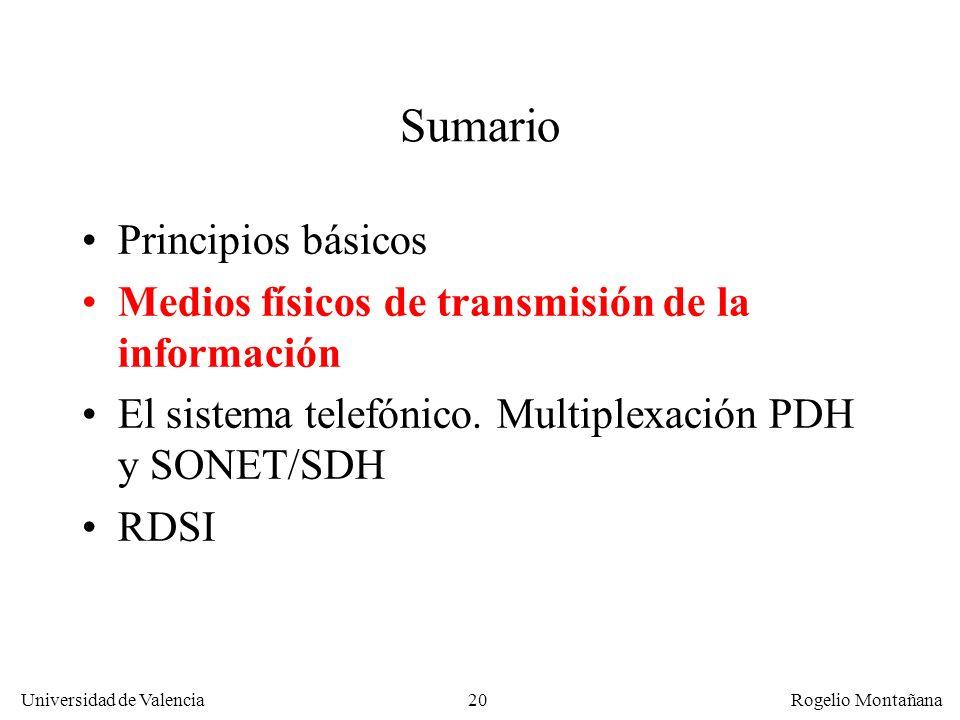 19 Universidad de Valencia Rogelio Montañana Ejemplo del teorema de muestreo de Nyquist: digitalización de una conversación telefónica MuestreoSeñal a