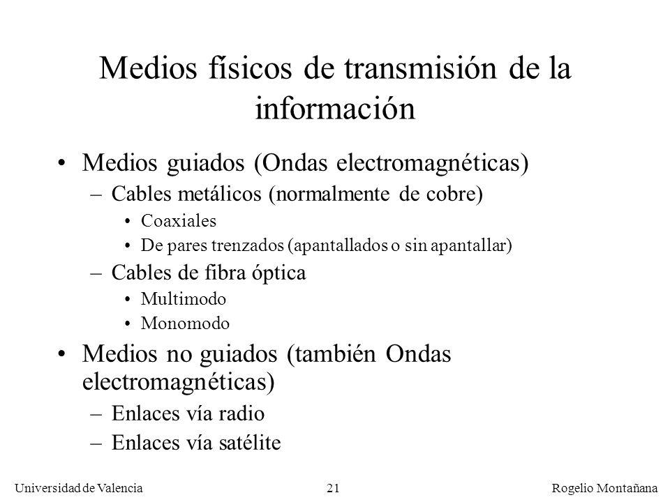 20 Universidad de Valencia Rogelio Montañana Sumario Principios básicos Medios físicos de transmisión de la información El sistema telefónico. Multipl