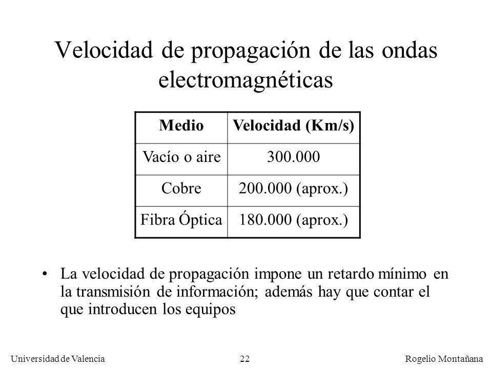 21 Universidad de Valencia Rogelio Montañana Medios físicos de transmisión de la información Medios guiados (Ondas electromagnéticas) –Cables metálico