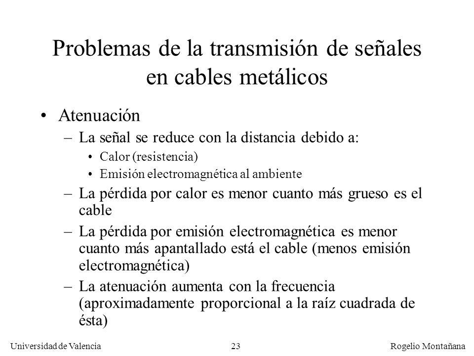 22 Universidad de Valencia Rogelio Montañana Velocidad de propagación de las ondas electromagnéticas MedioVelocidad (Km/s) Vacío o aire300.000 Cobre20