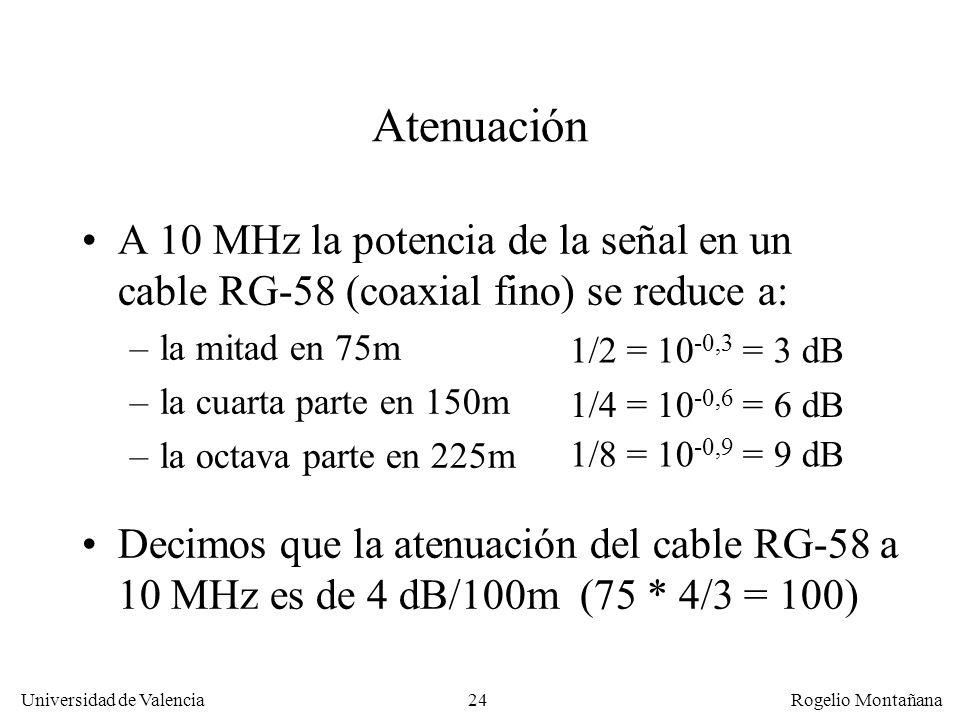 23 Universidad de Valencia Rogelio Montañana Problemas de la transmisión de señales en cables metálicos Atenuación –La señal se reduce con la distanci