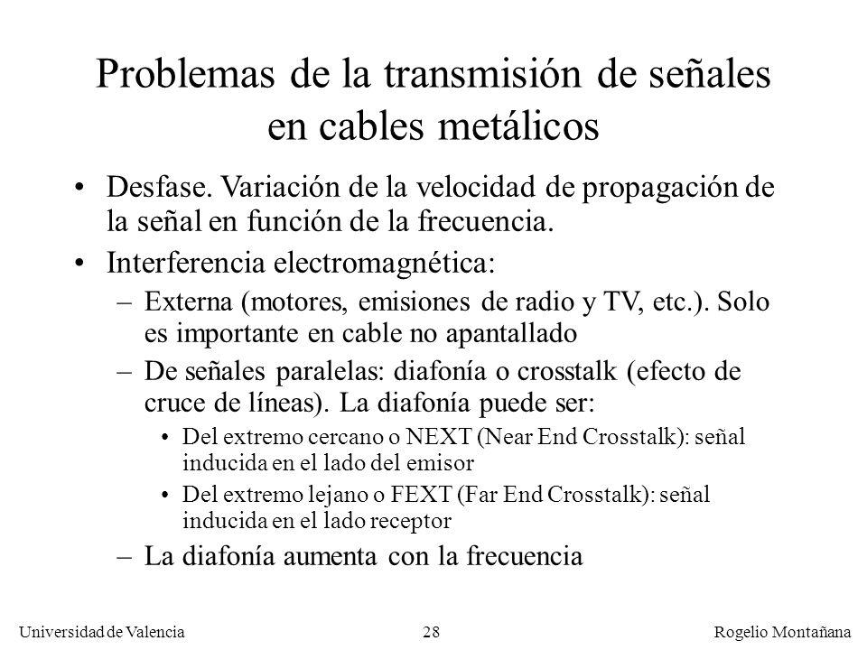 27 Universidad de Valencia Rogelio Montañana Atenuación (en dB/100m) de diversos tipos de cable a varias frecuencias MHzUTP-3UTP-5STPRG-58 (10BASE2) 1