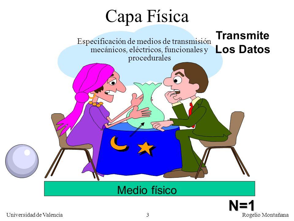 33 Universidad de Valencia Rogelio Montañana Cable coaxial Es el que tiene menor atenuación y menor interferencia.