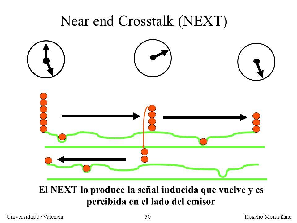 29 Universidad de Valencia Rogelio Montañana Diafonía o Crosstalk La señal inducida en cables vecinos se propaga en ambas direcciones La señal eléctri