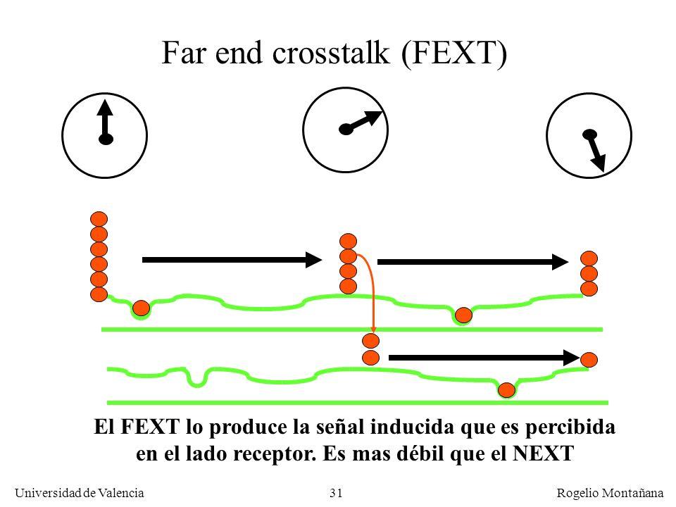 30 Universidad de Valencia Rogelio Montañana El NEXT lo produce la señal inducida que vuelve y es percibida en el lado del emisor Near end Crosstalk (