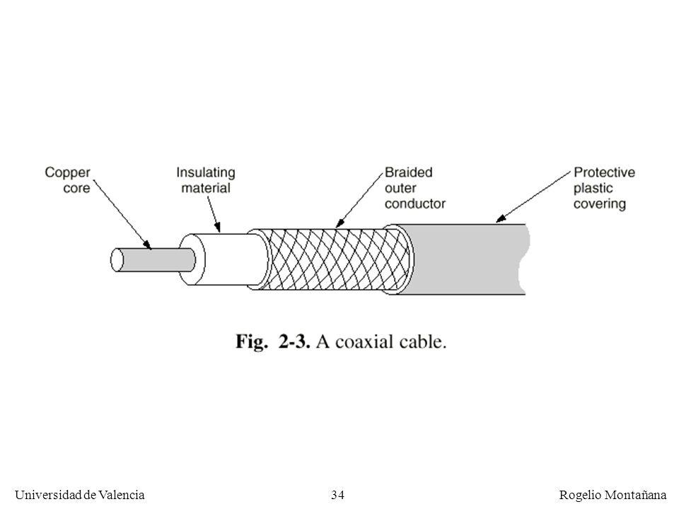 33 Universidad de Valencia Rogelio Montañana Cable coaxial Es el que tiene menor atenuación y menor interferencia. La impedancia puede ser de 50 o 75