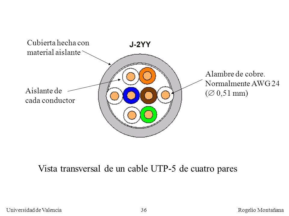 35 Universidad de Valencia Rogelio Montañana Cable de pares trenzados La base del bucle de abonado del sistema telefónico. También se utiliza en todos