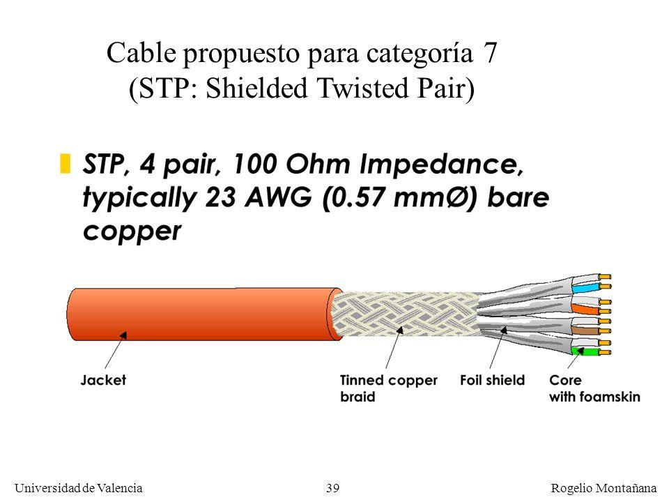 38 Universidad de Valencia Rogelio Montañana Cat. 3 Cat. 5 Cat. 5E Cat. 6 Fibra 1 Mb/s 1 Gb/s 100 Mb/s 10 Mb/s 10 Gb/s T. R. 4 Mb T. R. 16 Mb Eth. F.
