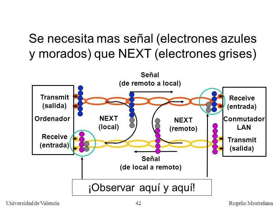 41 Universidad de Valencia Rogelio Montañana Señal recibida = señal atenuada del emisor Ruido = NEXT (principalmente) Transmisor (Salida) Receptor (En