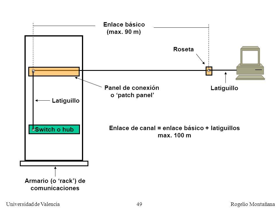 48 Universidad de Valencia Rogelio Montañana TIA 568 Cable Cat. 4 Conect. Cat. 4 Cable Cat. 5 TSB-36 TSB-40 Conect. Cat. 5 Certificadores 100 MHz Cert
