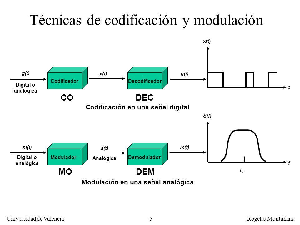 15 Universidad de Valencia Rogelio Montañana Ley de Shannon (1948) La cantidad de información digital que puede transferirse por un canal analógico está limitada por su ancho de banda (BW) y su relación señal/ruido (SR), según la expresión: Capacidad = BW * log 2 (1 + SR) = BW * log 10 (1+SR)/log 10 (2) = BW * log 10 (1+SR)/0,301 Si expresamos SR en dB podemos hacer la aproximación: Capacidad = BW * SR(dB) / 3 Eficiencia = Capacidad / BW = SR (dB) / 3 Regla aproximada: la eficiencia (en bits/Hz) de un canal analógico es un tercio de su relación señal/ruido en dB