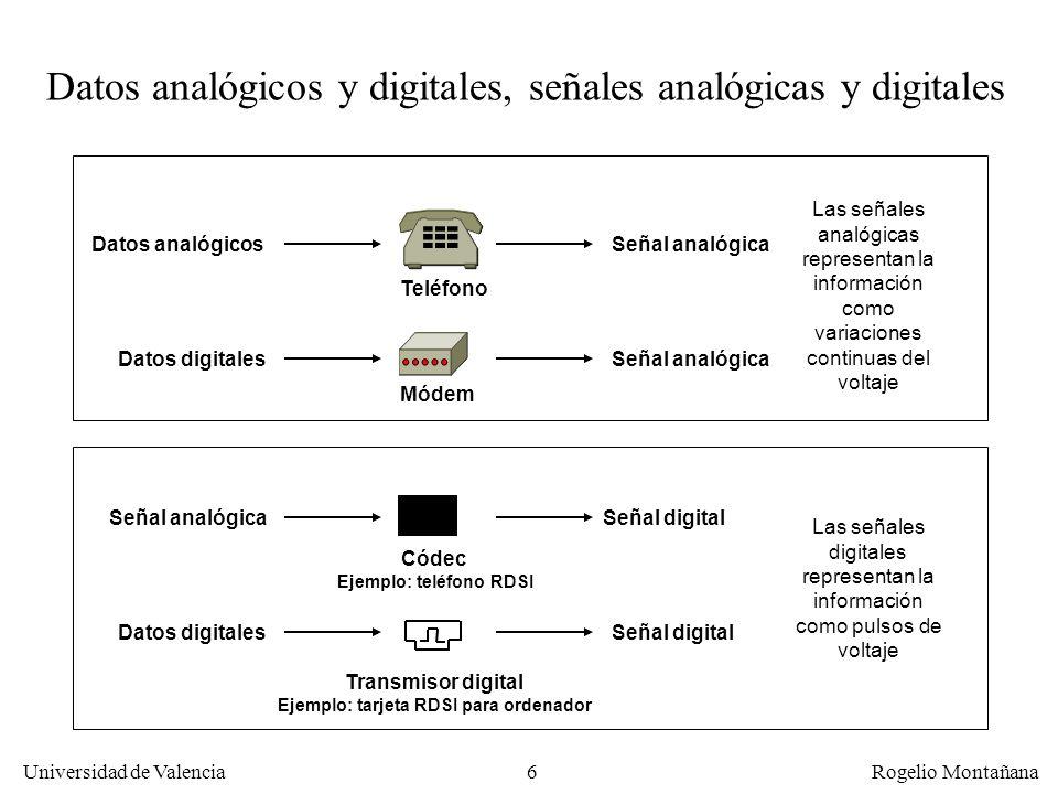 16 Universidad de Valencia Rogelio Montañana Ley de Shannon: Ejemplos Canal telefónico: BW = 3,3 KHz y S/R = 36 dB –Capacidad = 3,3 KHz * log 2 (3981) = 39,5 Kb/s –Eficiencia: 12 bits/Hz Canal TV PAL: BW = 8 MHz y S/R = 46 dB –Capacidad = 8 MHz * log 2 (39812) = 122,2 Mb/s –Eficiencia: 15,3 bits/Hz