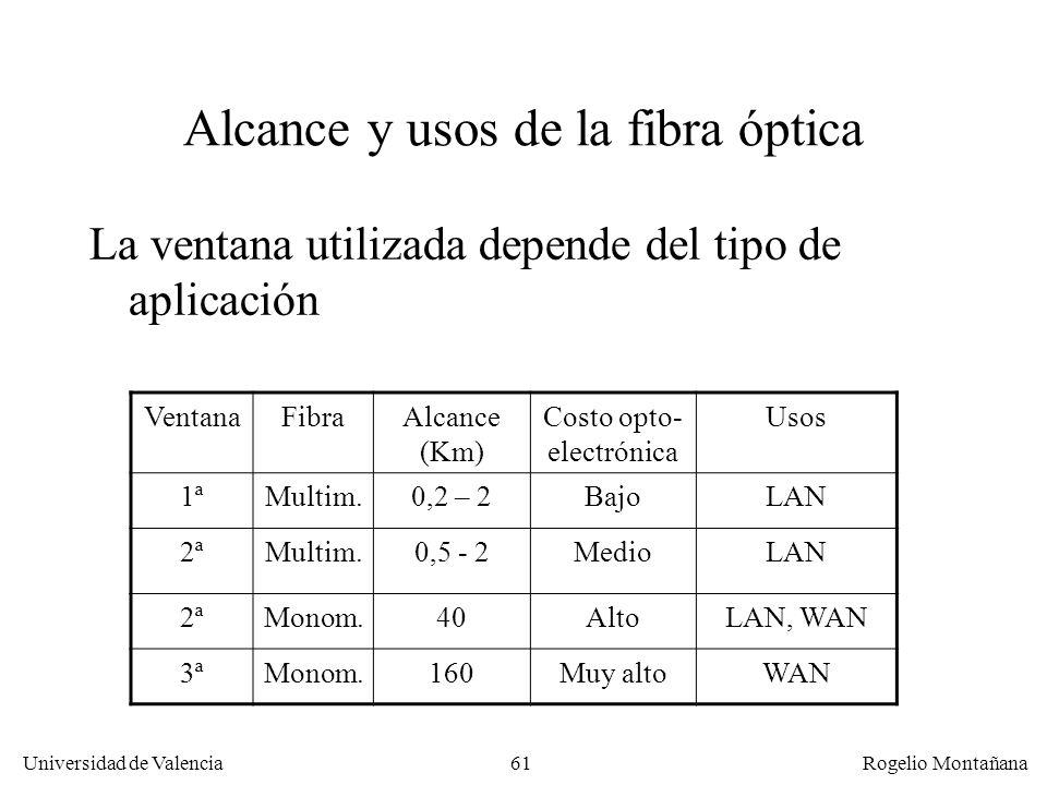 60 Universidad de Valencia Rogelio Montañana Atenuación Fibras Ópticas (dB/Km) TipoDiámtero núcleo Diámetro funda 1ª V. 850 nm 2ª V. 1310 nm 3ª V. 155