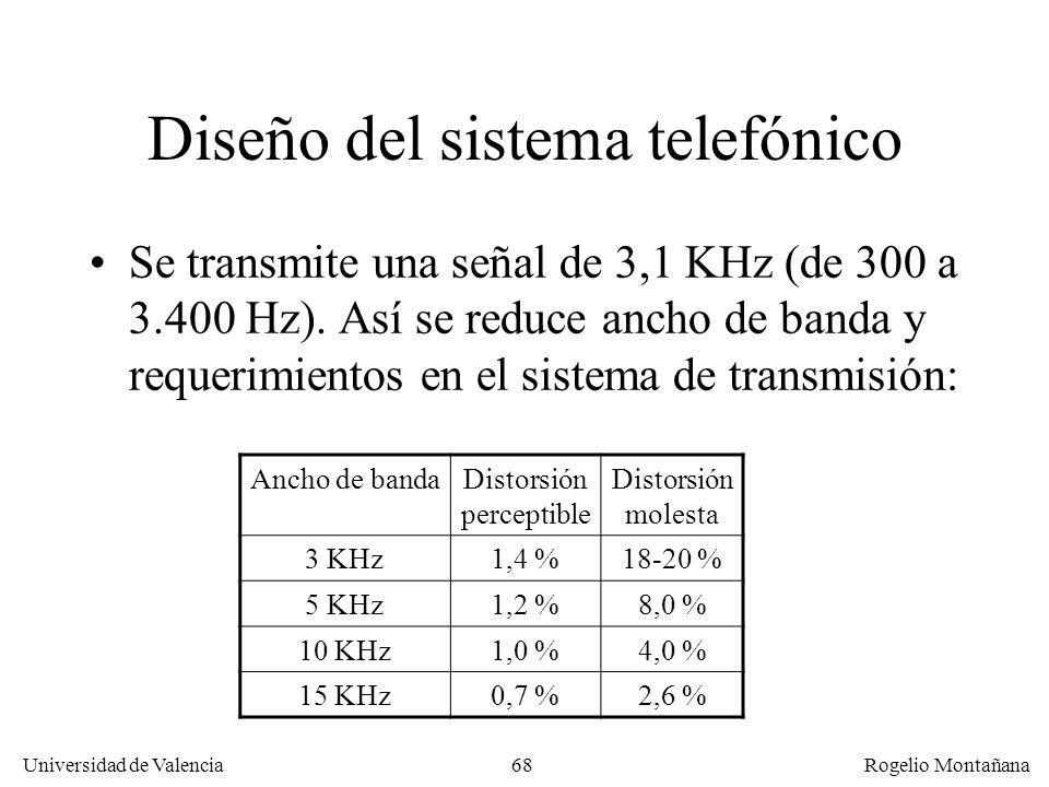67 Universidad de Valencia Rogelio Montañana Sumario Principios básicos Medios físicos de transmisión de la información El sistema telefónico. Multipl
