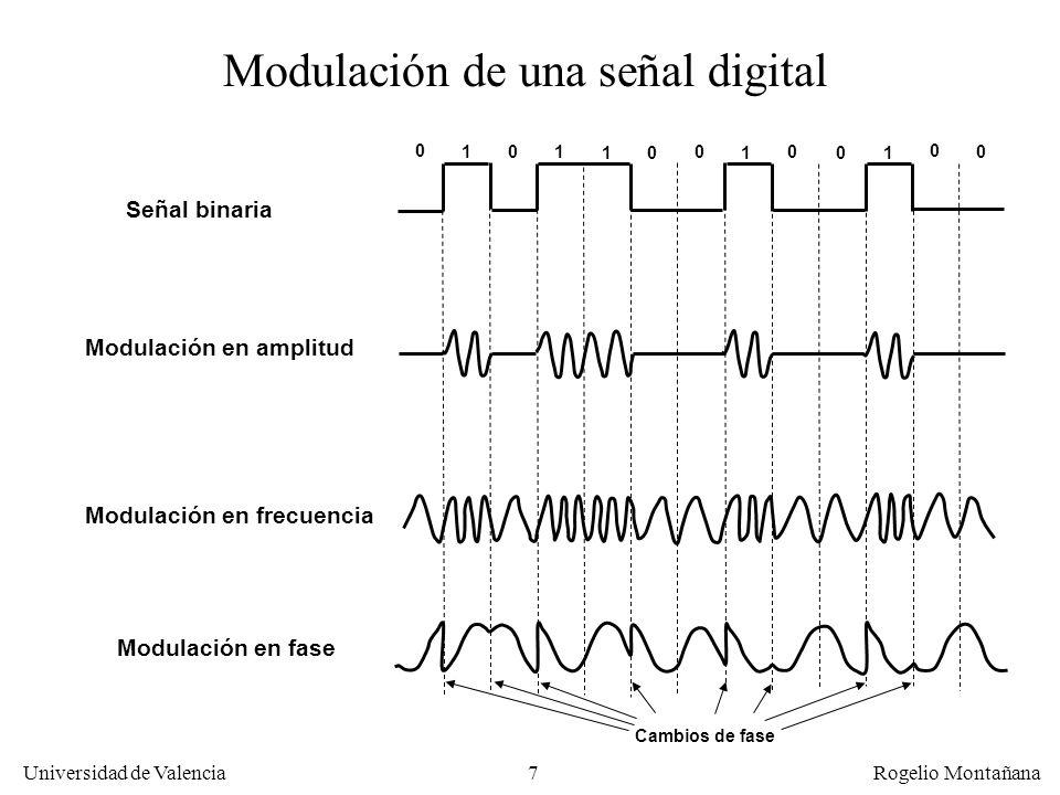7 Universidad de Valencia Rogelio Montañana Cambios de fase 0 0 0 00 0 11 111 0 0 Señal binaria Modulación en fase Modulación en frecuencia Modulación en amplitud Modulación de una señal digital