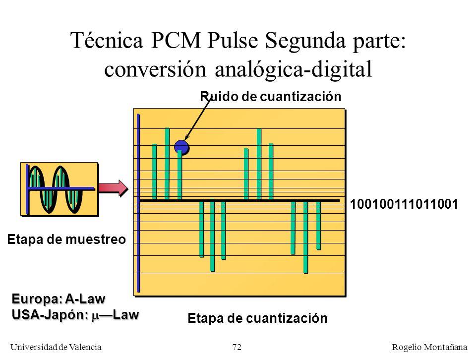 71 Universidad de Valencia Rogelio Montañana Técnica PCM Primera parte: muestreo Etapa de muestreoSeñal analógica Frecuencia de muestreo 8 KHz (8.000