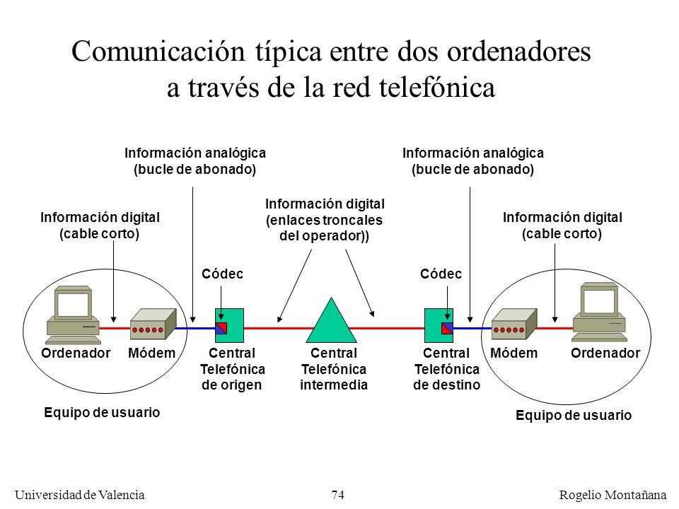 73 Universidad de Valencia Rogelio Montañana Comparación de varios sistemas de audio digital Telefonía digital Audio NICAMAudio CD Frecuencia de muest