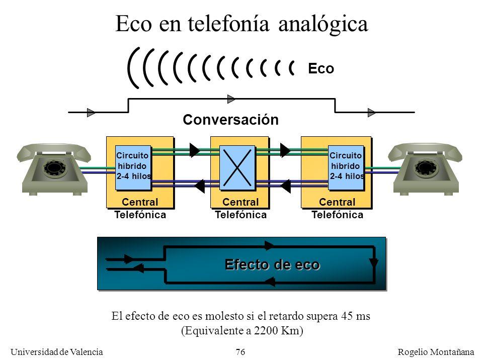 75 Universidad de Valencia Rogelio Montañana Sistema Telefónico: Módems Atenuación: se evita usando amplificadores, pero no todas las frecuencias se a