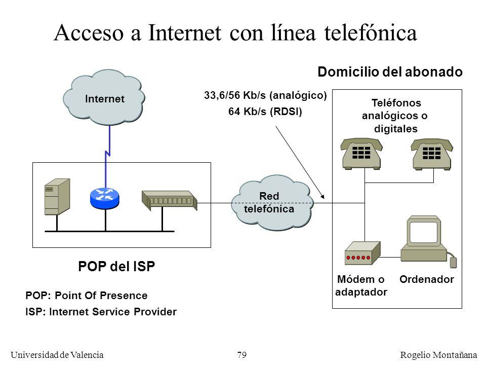 78 Universidad de Valencia Rogelio Montañana ECEC Funcionamiento de un cancelador de eco Eco Conversación Central Telefónica Circuito híbrido 2-4 hilo