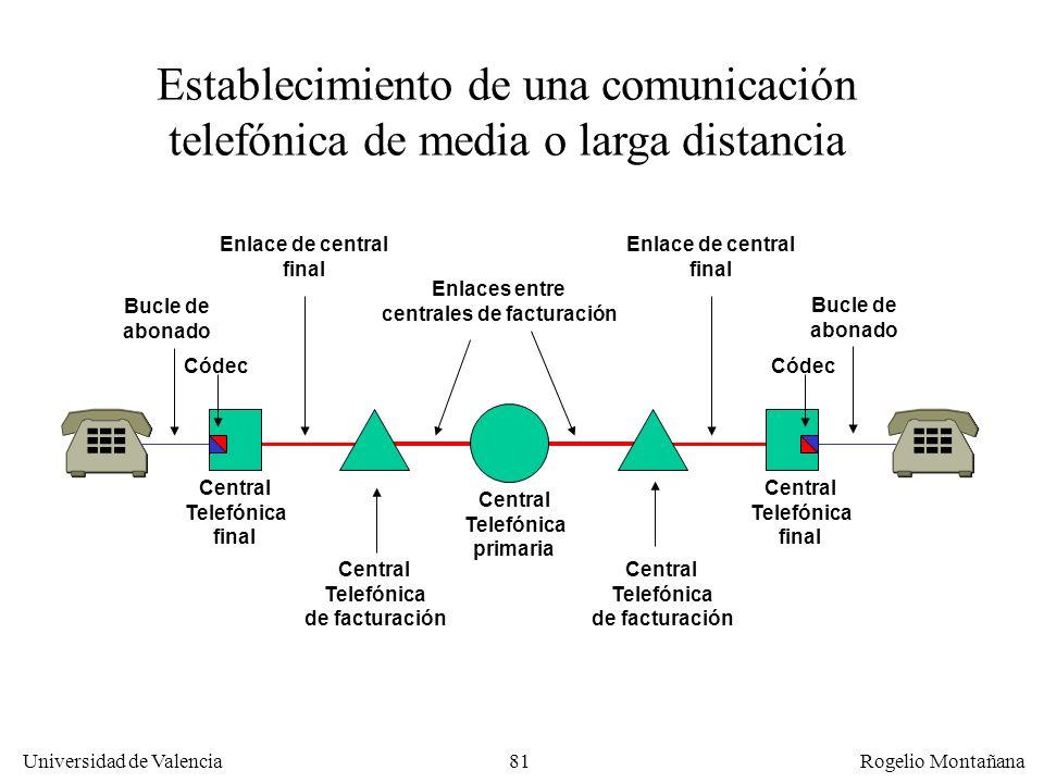 80 Universidad de Valencia Rogelio Montañana Estructura jerárquica del sistema telefónico de AT&T 1 8 9 10 5 4 3 2 6 7 67 66 65 3 2 1 2301228229 1 2 3