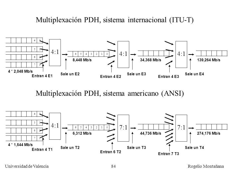 83 Universidad de Valencia Rogelio Montañana Sistema Telefónico: multiplexación FDM y TDM FDM: Frequency Division Multiplexing –Ya no se utiliza, requ