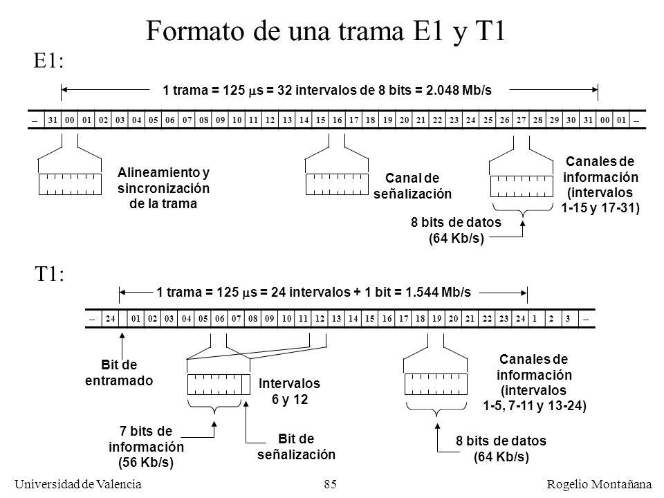 84 Universidad de Valencia Rogelio Montañana Multiplexación PDH, sistema internacional (ITU-T) 40 51 62 73 6543210 4:1 Entran 4 E1 Sale un E2 139,264