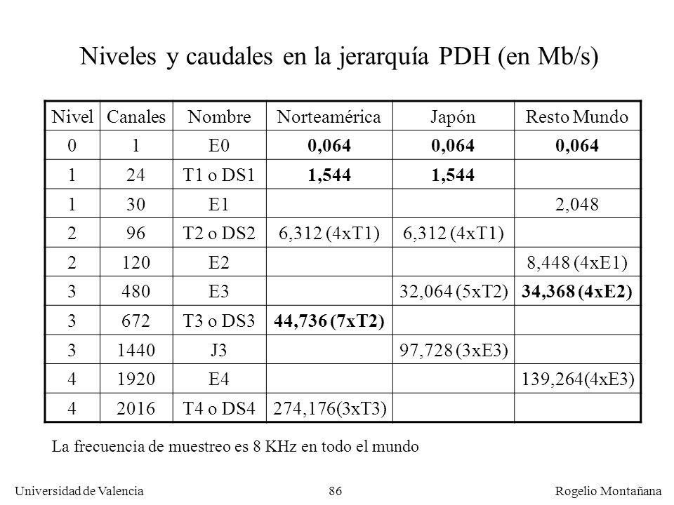 85 Universidad de Valencia Rogelio Montañana --24010203040506070809101112131415161718192021222324123-- 31000102030405060708091011121314151617181920212