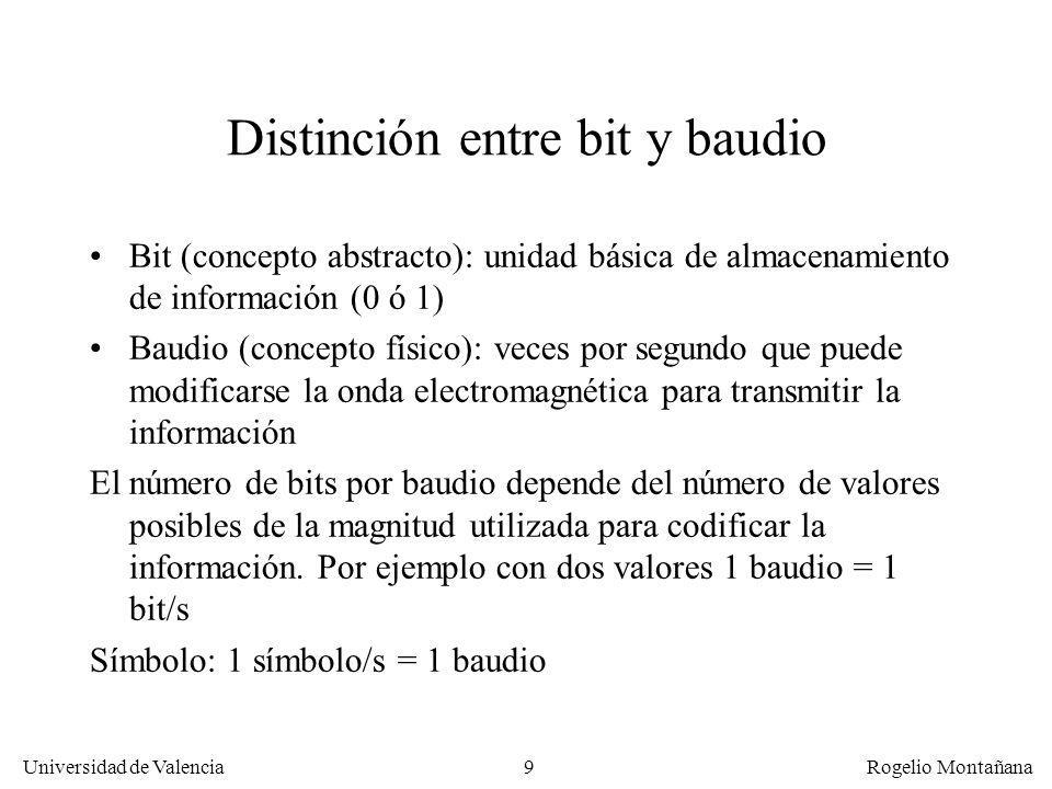 9 Universidad de Valencia Rogelio Montañana Distinción entre bit y baudio Bit (concepto abstracto): unidad básica de almacenamiento de información (0 ó 1) Baudio (concepto físico): veces por segundo que puede modificarse la onda electromagnética para transmitir la información El número de bits por baudio depende del número de valores posibles de la magnitud utilizada para codificar la información.