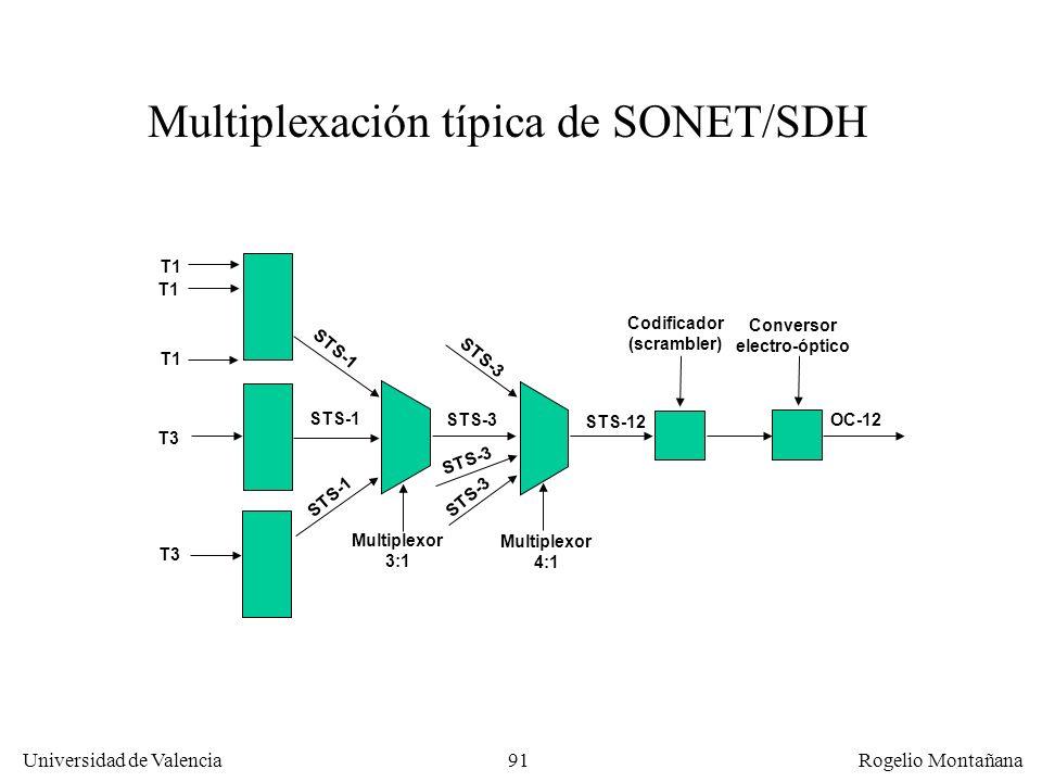 90 Universidad de Valencia Rogelio Montañana Caudales SONET/SDH SONET Eléctrico SONET Óptico SDHCaudal físico (Mb/s) STS-1OC-1STM-051,84 STS-3OC-3STM-