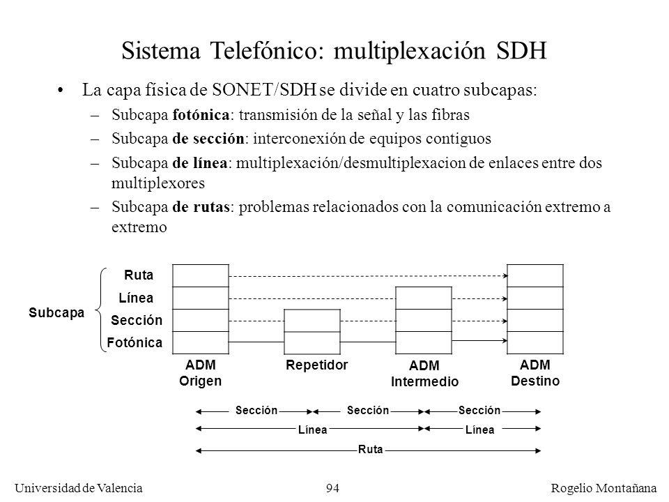 93 Universidad de Valencia Rogelio Montañana Sistema Telefónico: multiplexación SDH La unión entre dos dispositivos cualesquiera es una sección; entre