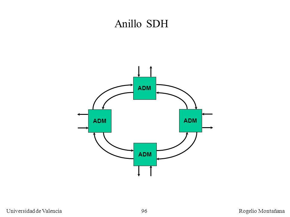 95 Universidad de Valencia Rogelio Montañana Diversas topologías habituales en redes SDH Punto a punto Punto a multipunto Arquitectura mallada ADM REP