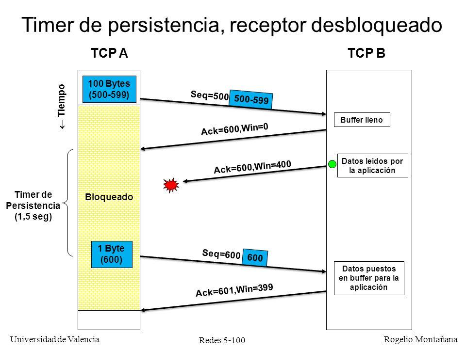 Redes 5-100 Universidad de Valencia Rogelio Montañana TCP ATCP B Tiempo Ack=600,Win=0 Seq=600 Timer de persistencia, receptor desbloqueado Seq=500 Tim