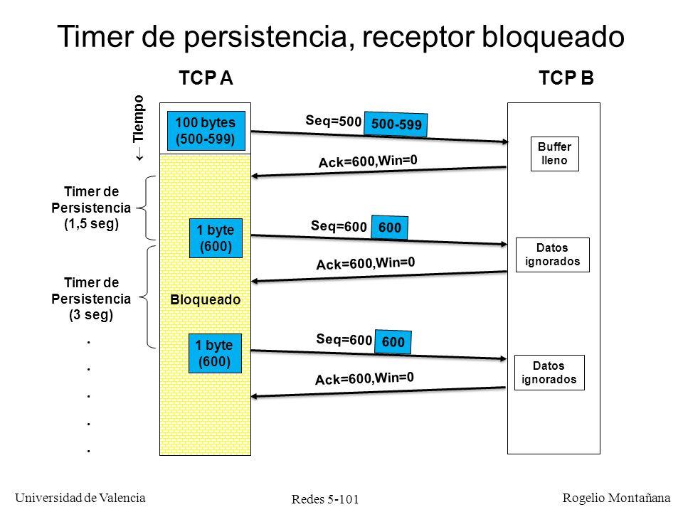 Redes 5-101 Universidad de Valencia Rogelio Montañana TCP ATCP B Tiempo Ack=600,Win=0 Seq=600 Timer de persistencia, receptor bloqueado Seq=500 Timer