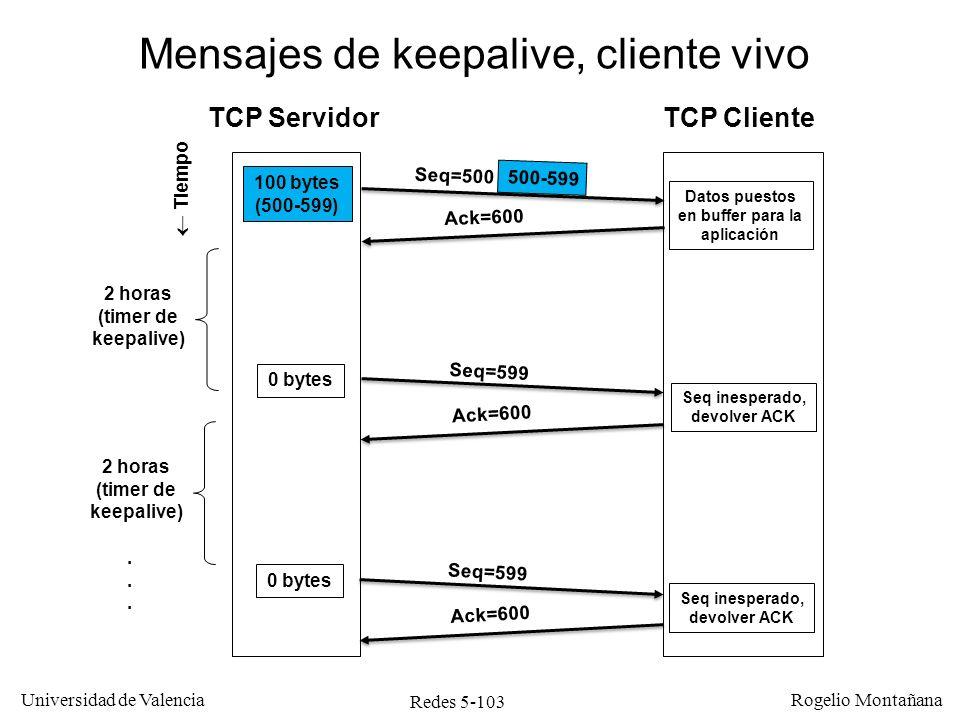 Redes 5-103 Universidad de Valencia Rogelio Montañana TCP ServidorTCP Cliente Tiempo Seq=599 Mensajes de keepalive, cliente vivo 2 horas (timer de kee