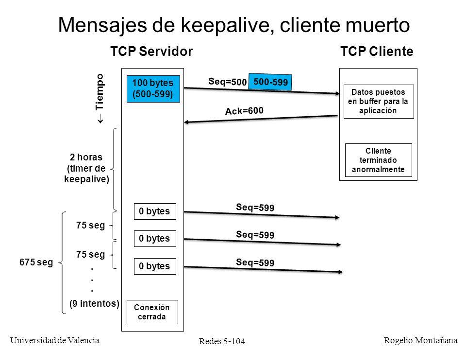 Redes 5-104 Universidad de Valencia Rogelio Montañana TCP ServidorTCP Cliente Tiempo Ack=600 Seq=599 Mensajes de keepalive, cliente muerto Seq=500 100