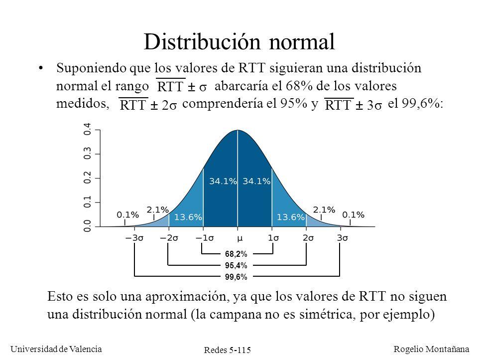 Redes 5-115 Universidad de Valencia Rogelio Montañana 68,2% 95,4% 99,6% Distribución normal Suponiendo que los valores de RTT siguieran una distribuci