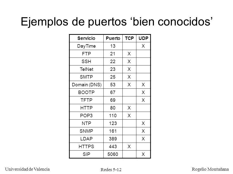 Redes 5-12 Universidad de Valencia Rogelio Montañana Ejemplos de puertos bien conocidos ServicioPuertoTCPUDP DayTime13X FTP21X SSH22X TelNet23X SMTP25