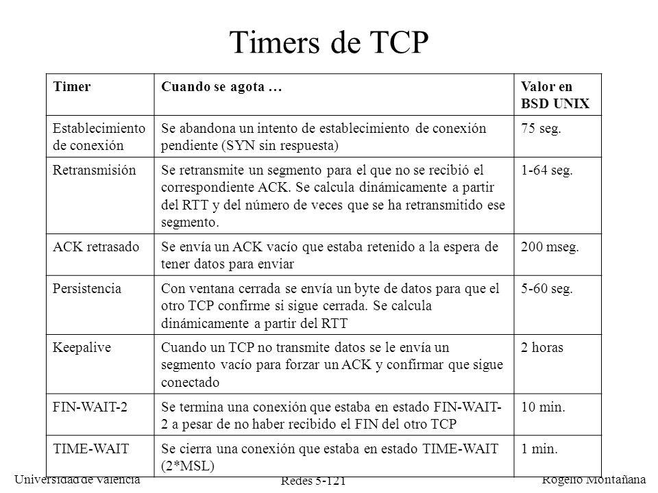 Redes 5-121 Universidad de Valencia Rogelio Montañana Timers de TCP TimerCuando se agota …Valor en BSD UNIX Establecimiento de conexión Se abandona un