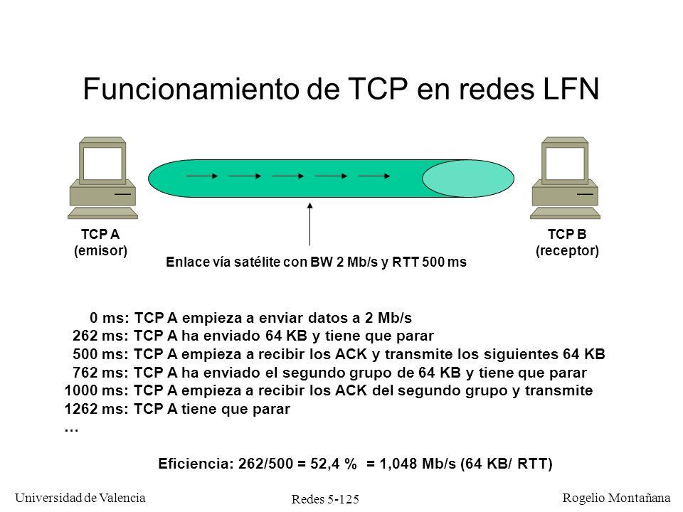 Redes 5-125 Universidad de Valencia Rogelio Montañana Enlace vía satélite con BW 2 Mb/s y RTT 500 ms TCP A (emisor) TCP B (receptor) 0 ms: TCP A empie