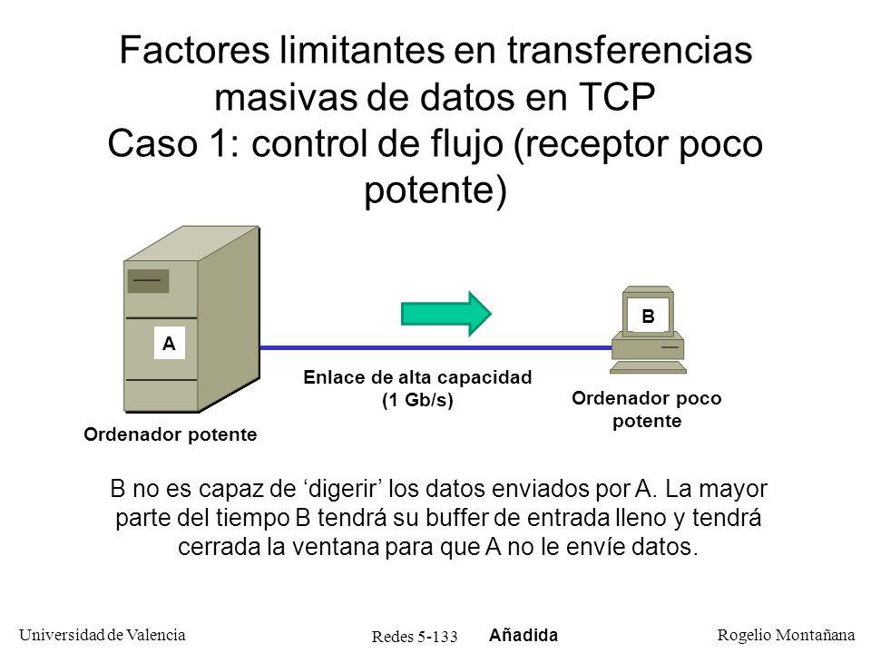 Redes 5-133 Universidad de Valencia Rogelio Montañana Factores limitantes en transferencias masivas de datos en TCP Caso 1: control de flujo (receptor