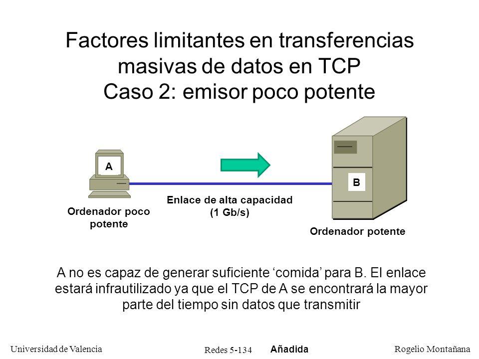 Redes 5-134 Universidad de Valencia Rogelio Montañana Factores limitantes en transferencias masivas de datos en TCP Caso 2: emisor poco potente Enlace