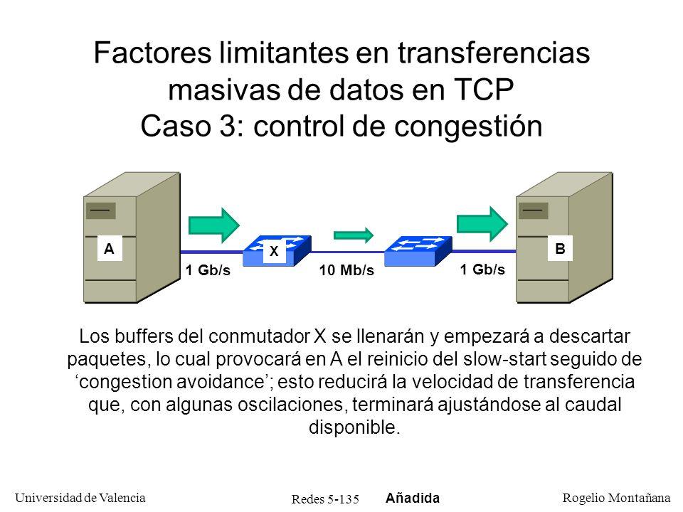 Redes 5-135 Universidad de Valencia Rogelio Montañana Factores limitantes en transferencias masivas de datos en TCP Caso 3: control de congestión 1 Gb