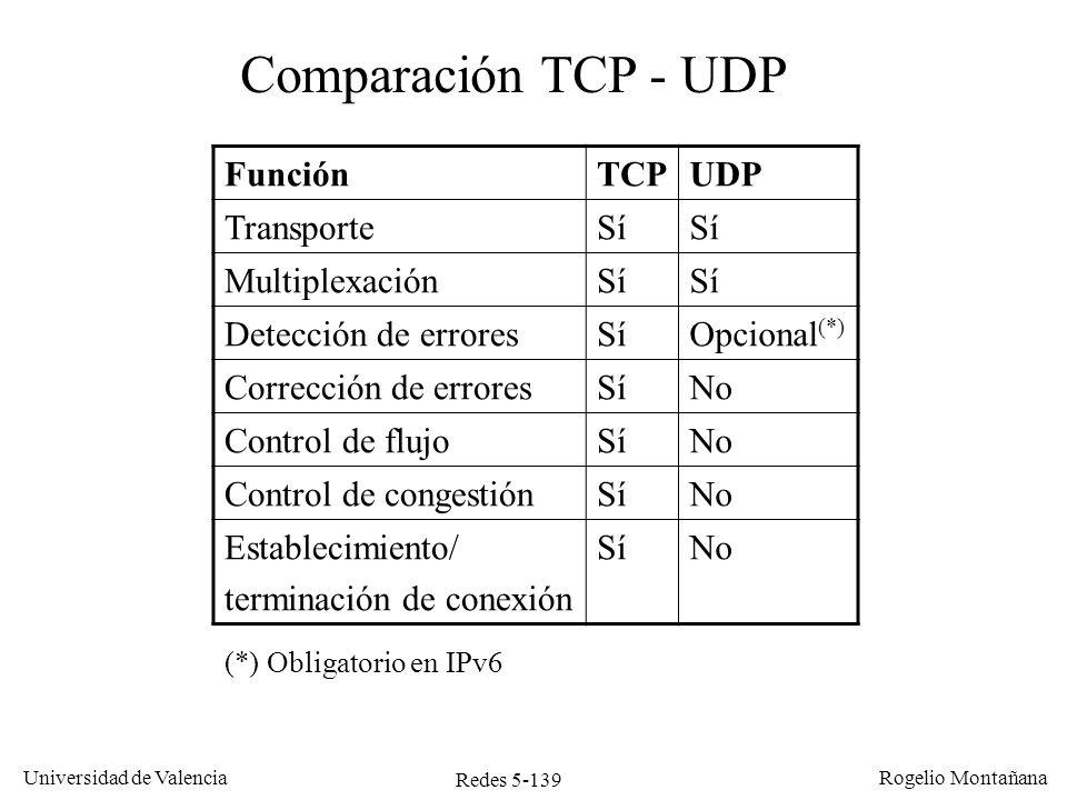 Redes 5-139 Universidad de Valencia Rogelio Montañana FunciónTCPUDP TransporteSí MultiplexaciónSí Detección de erroresSíOpcional (*) Corrección de err