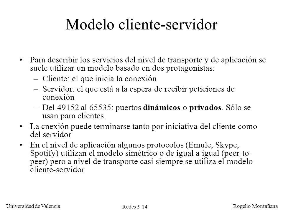 Redes 5-14 Universidad de Valencia Rogelio Montañana Para describir los servicios del nivel de transporte y de aplicación se suele utilizar un modelo
