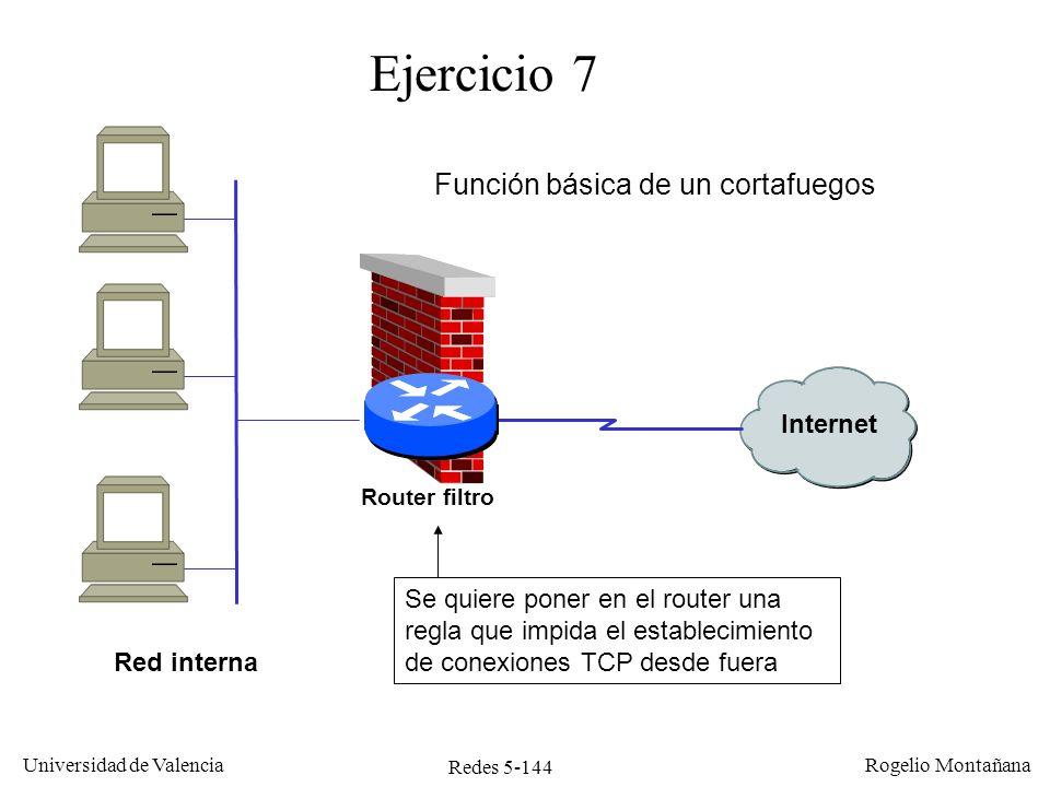 Redes 5-144 Universidad de Valencia Rogelio Montañana Internet Se quiere poner en el router una regla que impida el establecimiento de conexiones TCP