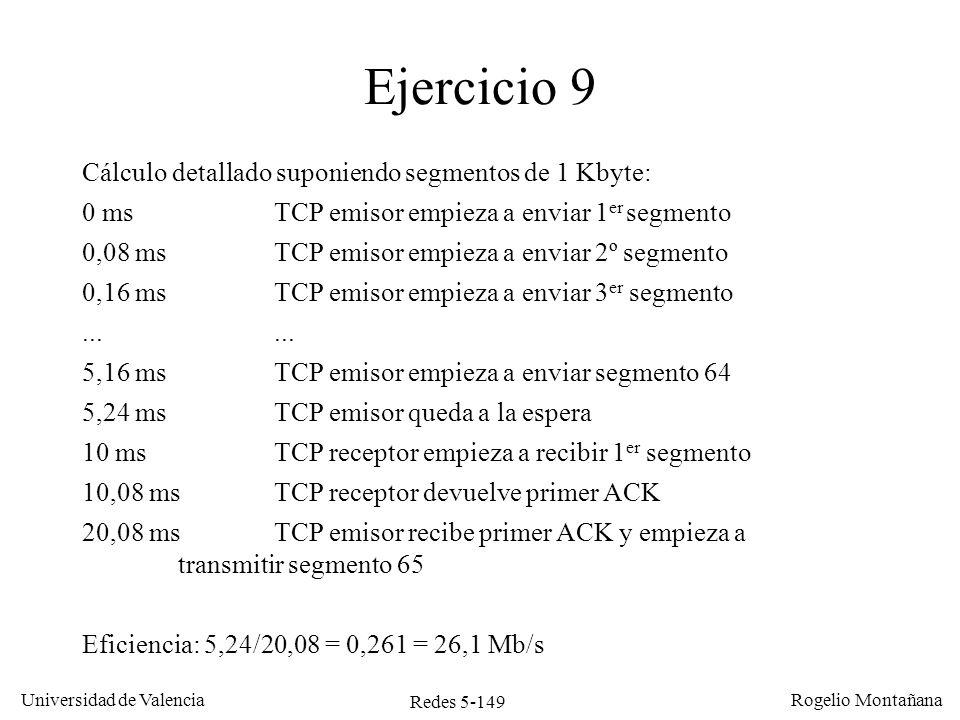 Redes 5-149 Universidad de Valencia Rogelio Montañana Ejercicio 9 Cálculo detallado suponiendo segmentos de 1 Kbyte: 0 msTCP emisor empieza a enviar 1