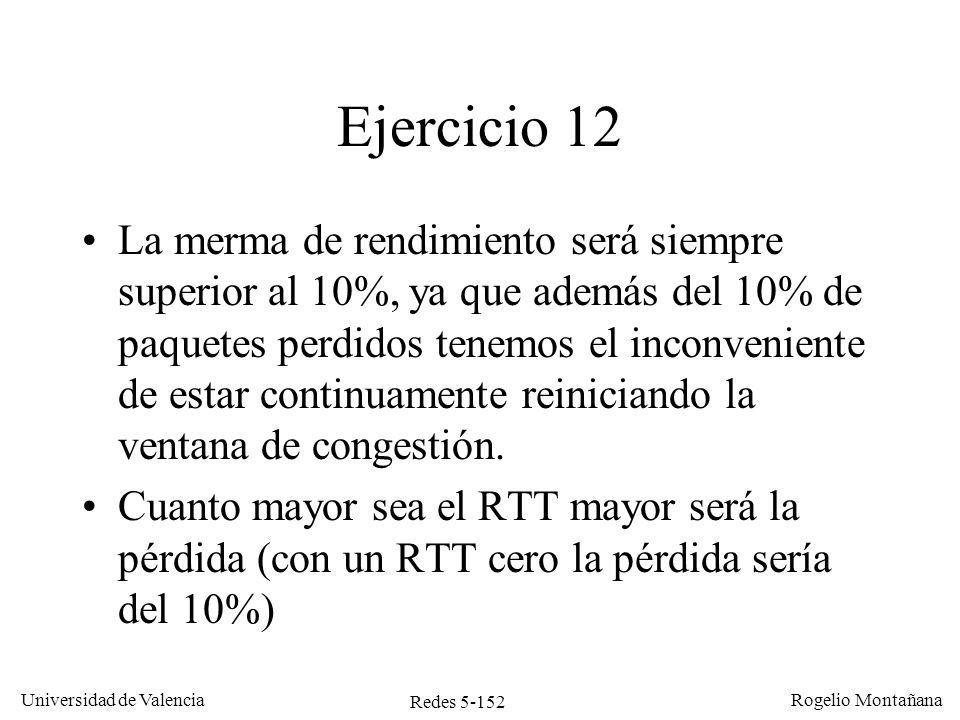 Redes 5-152 Universidad de Valencia Rogelio Montañana Ejercicio 12 La merma de rendimiento será siempre superior al 10%, ya que además del 10% de paqu